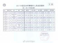 中国足协发布足协杯第二轮裁判选派通知