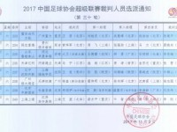 中超30轮裁判:外籍裁判吹华夏客战鲁能 考绍伊再回北京
