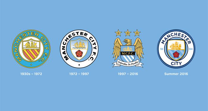 manchester-city-logo-history