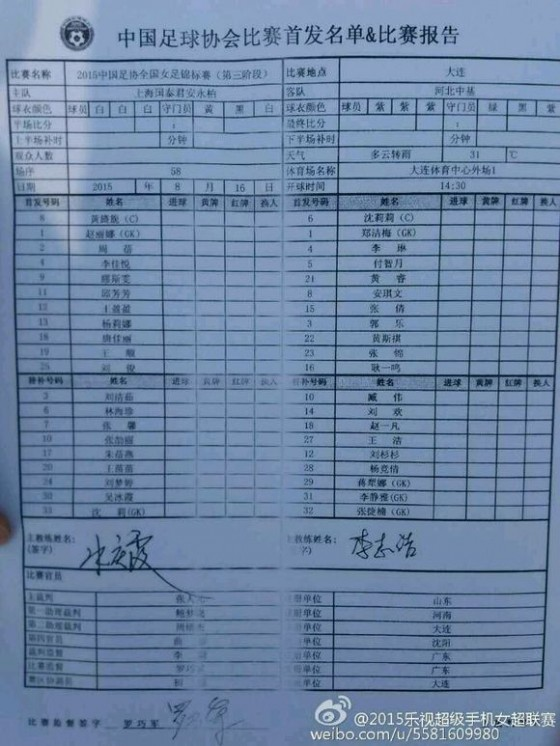 2015女足锦标赛河北中基shanghai