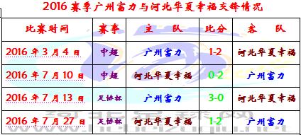 华夏富力4