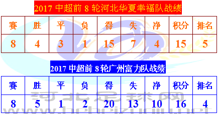 华夏富力6