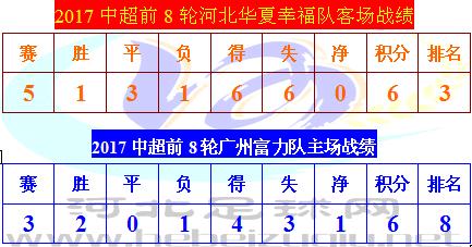 华夏富力7
