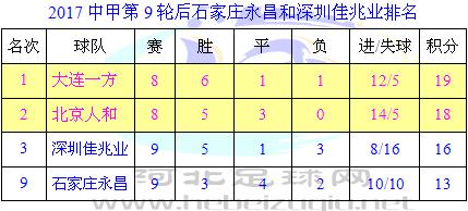 永昌新疆排名