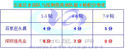 永昌新疆走势