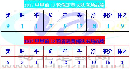 容大黄海2