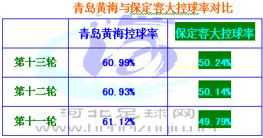 容大黄海3